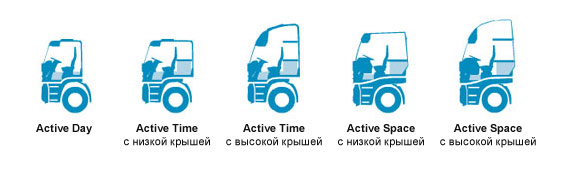 Разноцелевые варианты кабины грузовых автомобилей Iveco Stralis